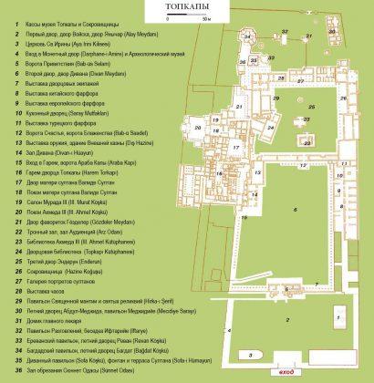 План дворца Топкапы и все ворота