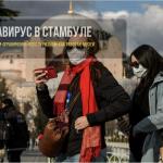 Коронавирус в Стамбуле последние новости онлайн