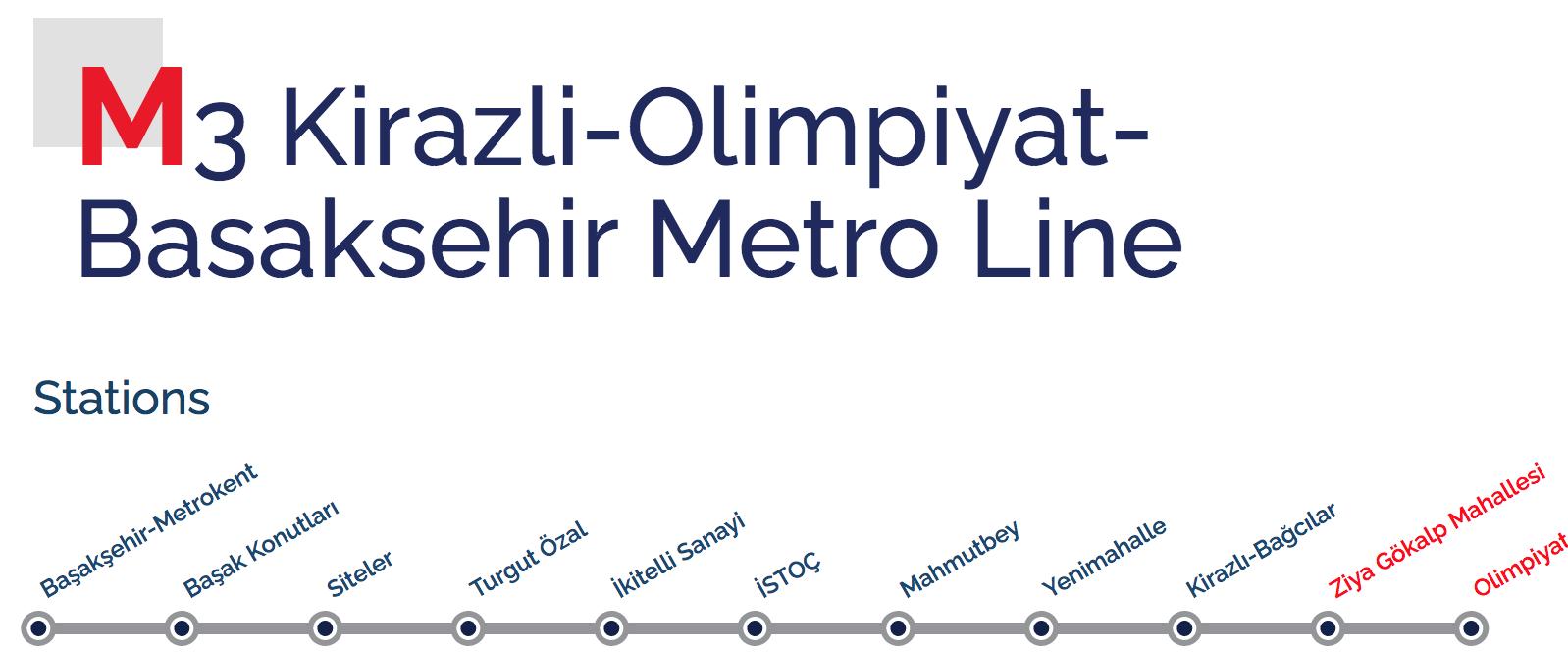 Маршрут метро M3