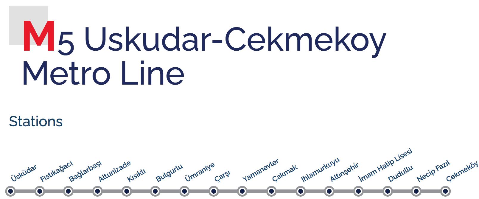 Маршрут метро М5