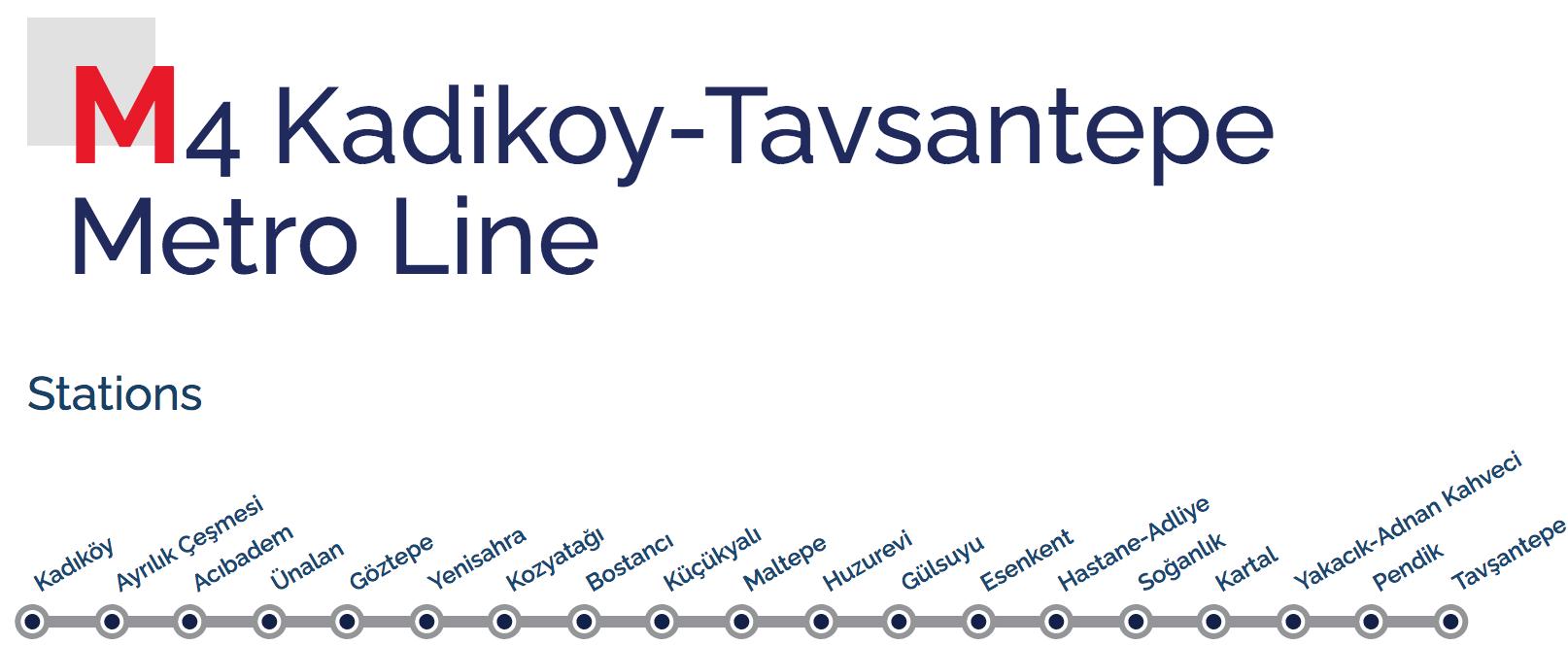 Маршрут метро в Стамбуле M4