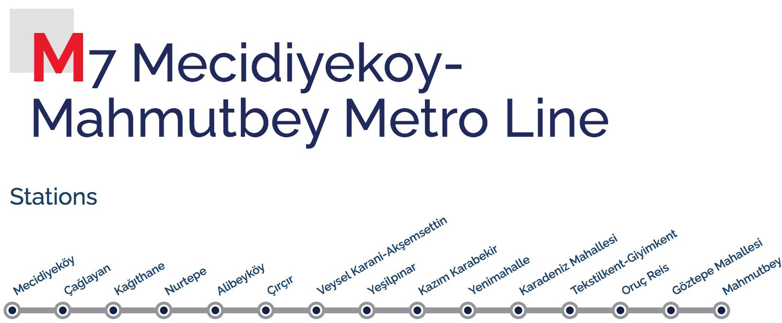 Маршрут метро M7