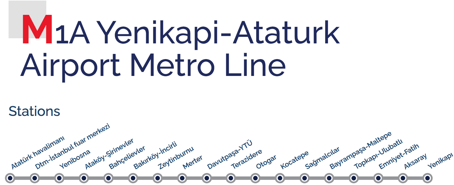 Маршруты метро M1А